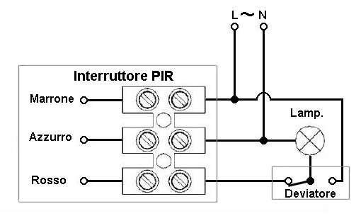 Schemi Elettrici Barriera Infrarossi : Aggiustatutto fai da te bricolage interruttore